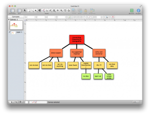 Editable in OmniGraffle